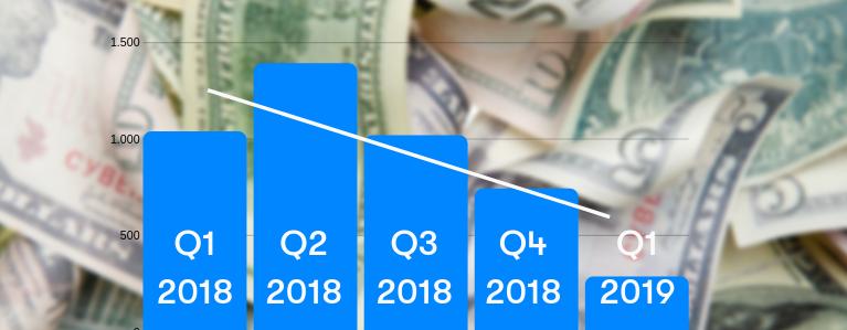 Zijn ICO's echt dood? Of valt er nog geld mee te verdienen?