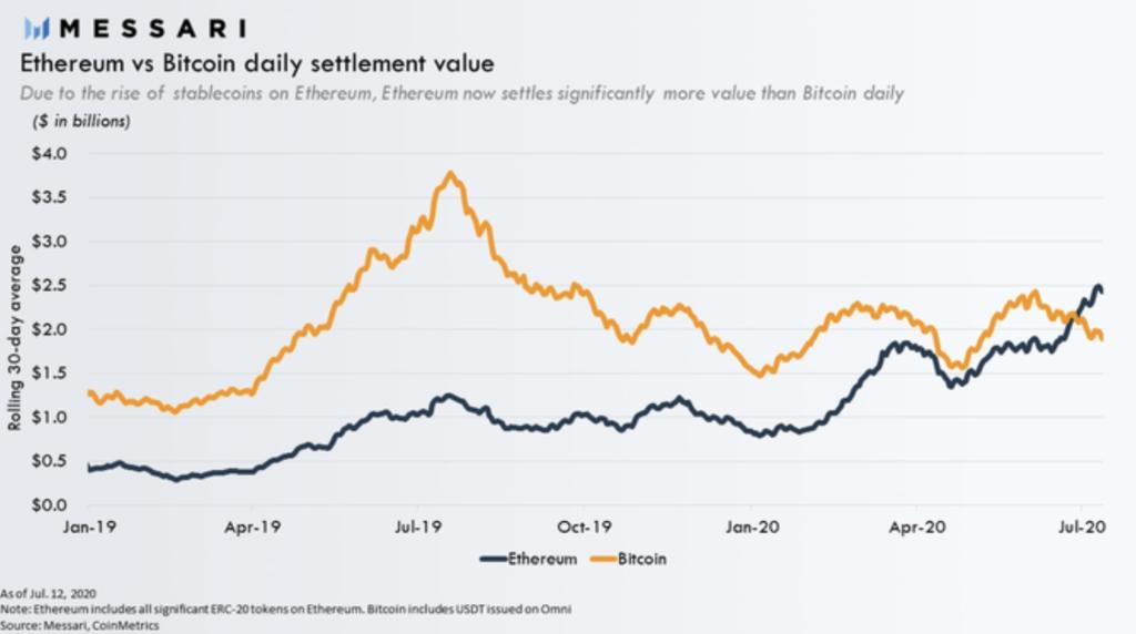 bitcoin ethereum tranzacționarea opțiunilor binare pe trend