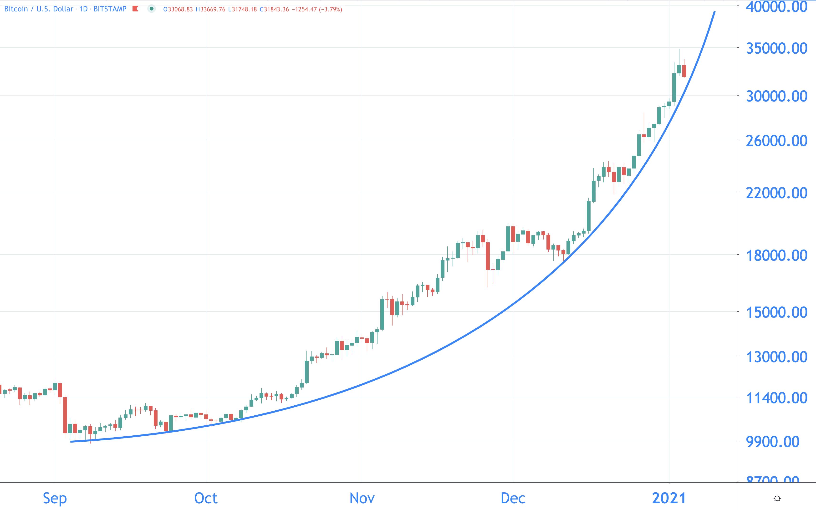 koers btc qt bitcoin trader alternatyvi